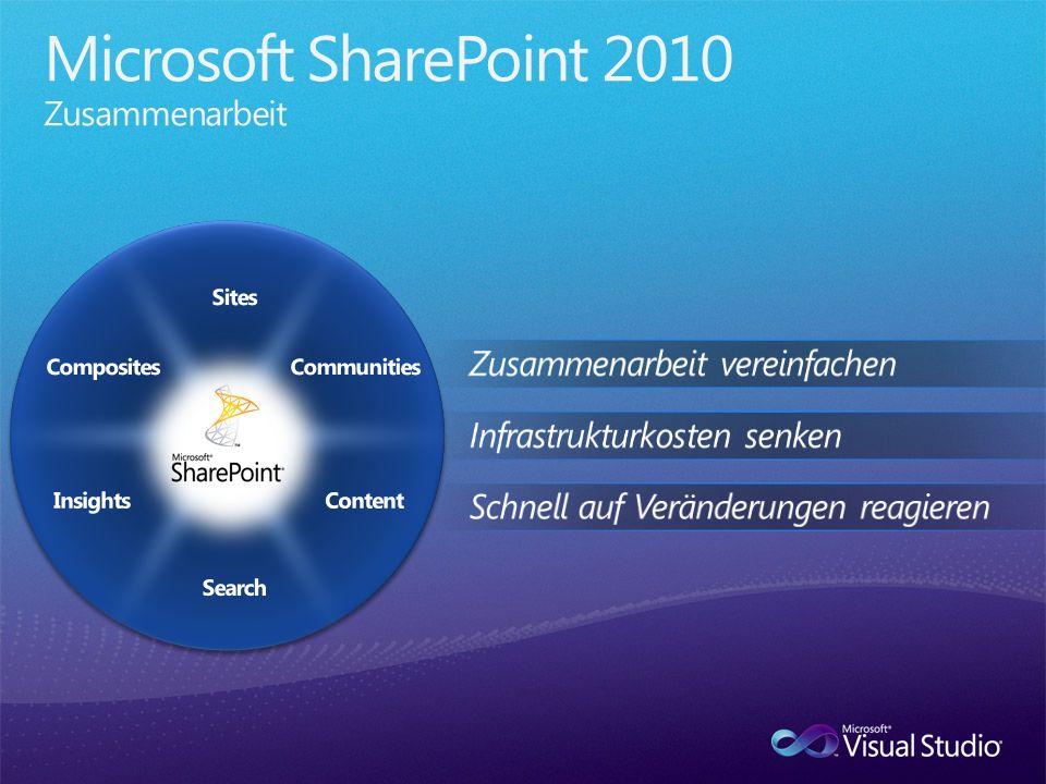 Microsoft SharePoint 2010 Zusammenarbeit