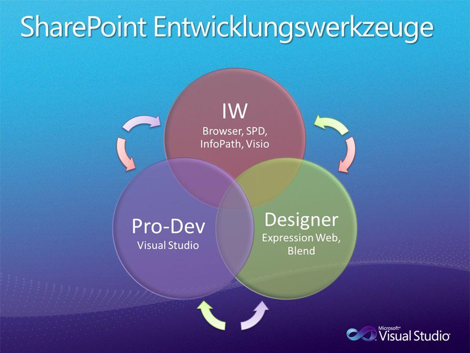 SharePoint Entwicklungswerkzeuge