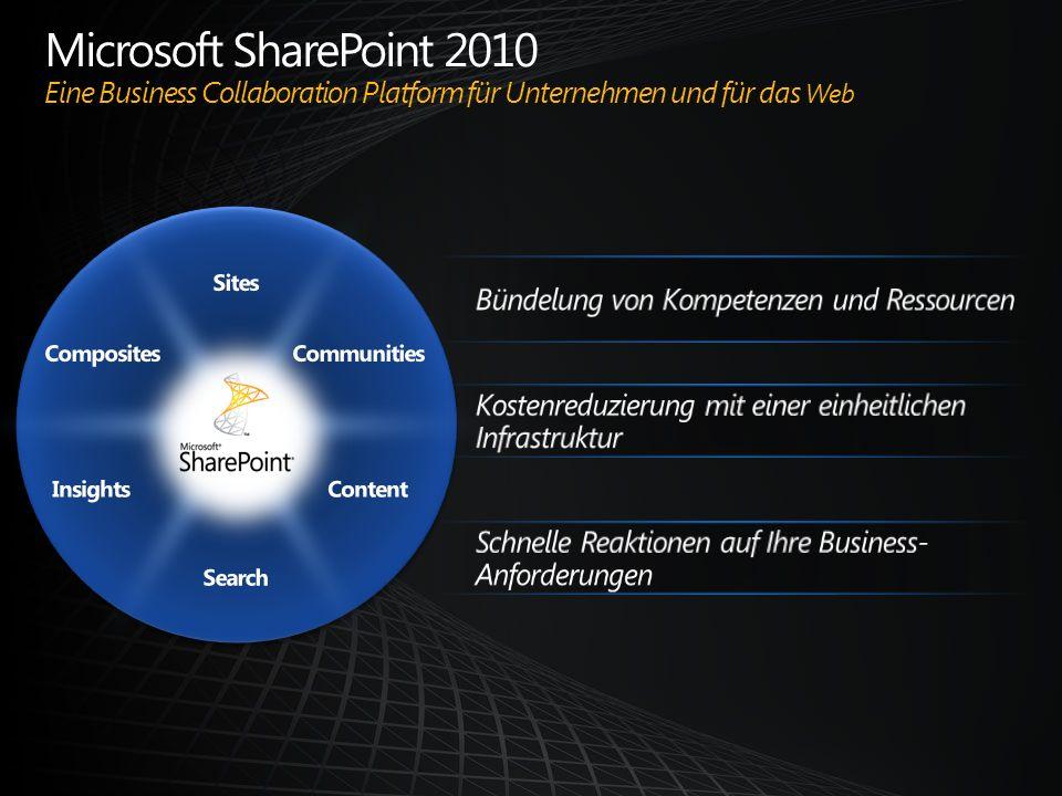 Microsoft SharePoint 2010 Eine Business Collaboration Platform für Unternehmen und für das Web