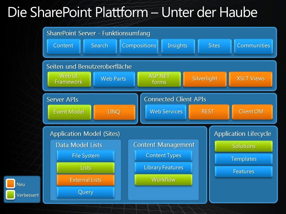Die SharePoint Plattform – Unter der Haube