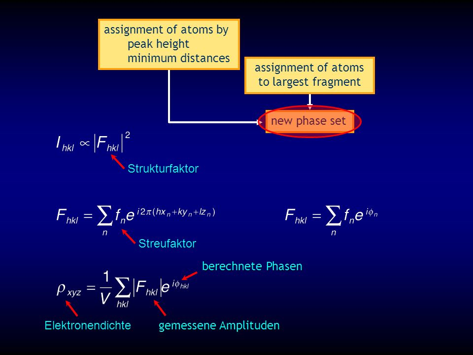 assignment of atoms to largest fragment