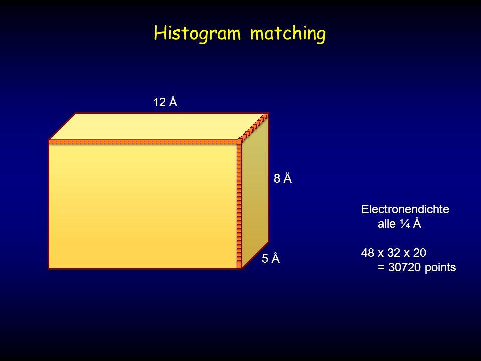 Histogram matching 12 Å 8 Å Electronendichte alle ¼ Å 48 x 32 x 20