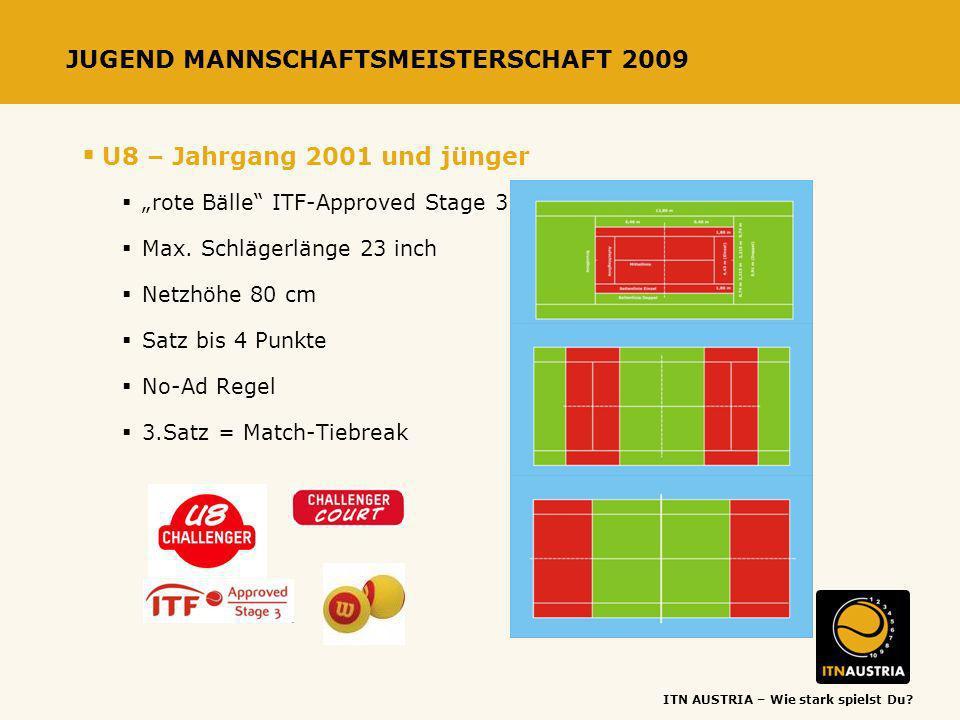 JUGEND MANNSCHAFTSMEISTERSCHAFT 2009