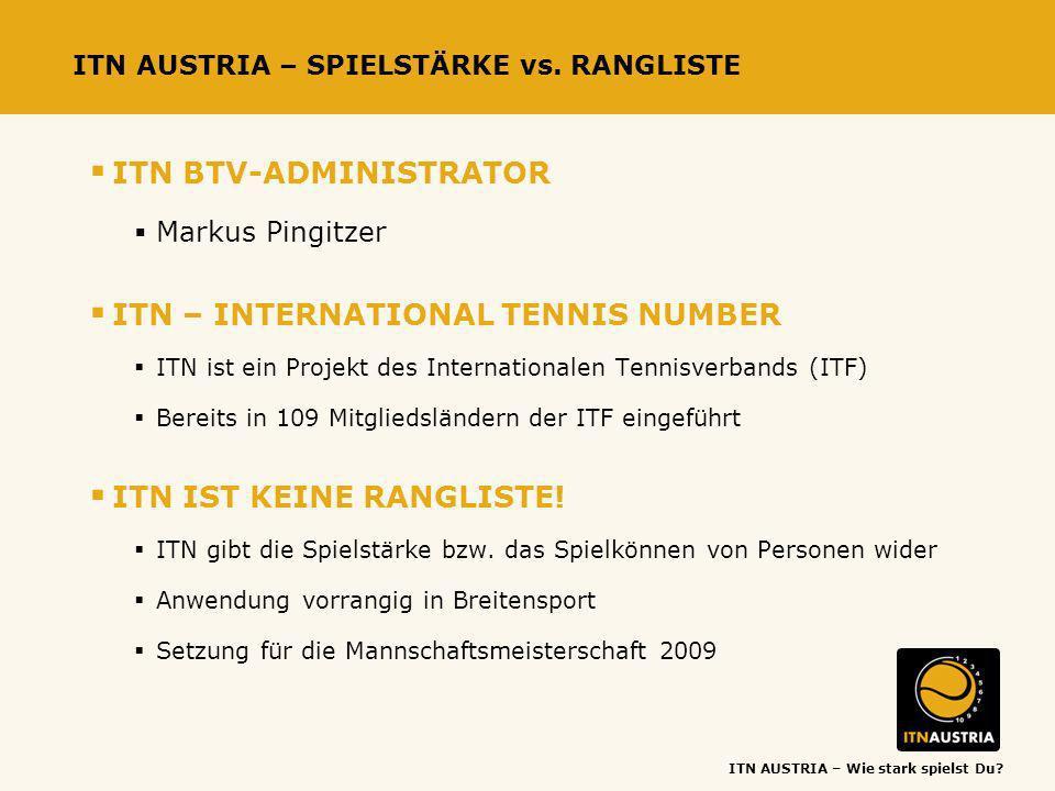 ITN AUSTRIA – SPIELSTÄRKE vs. RANGLISTE