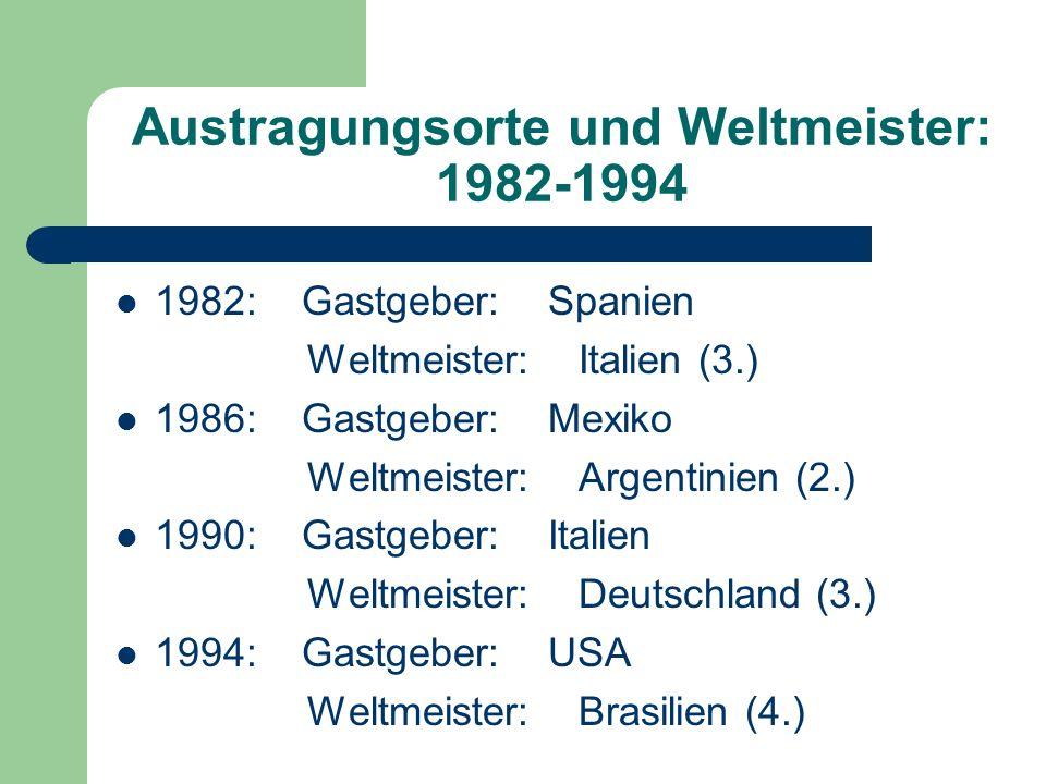 Austragungsorte und Weltmeister: 1982-1994