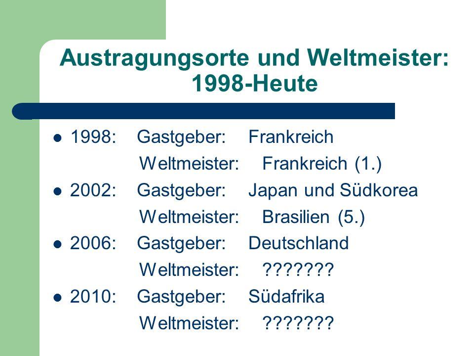 Austragungsorte und Weltmeister: 1998-Heute