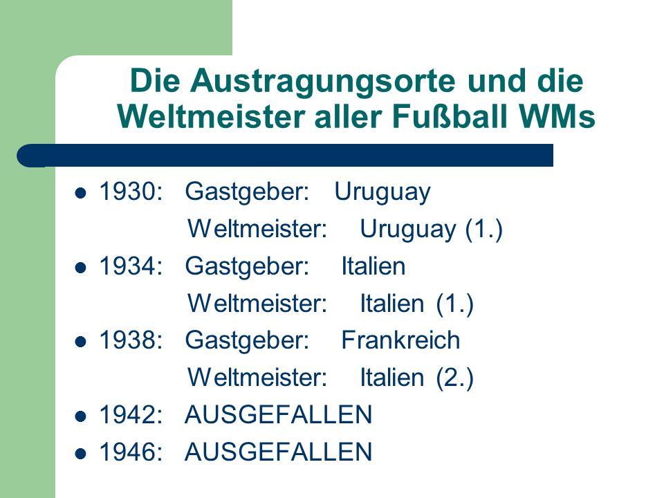 Die Austragungsorte und die Weltmeister aller Fußball WMs