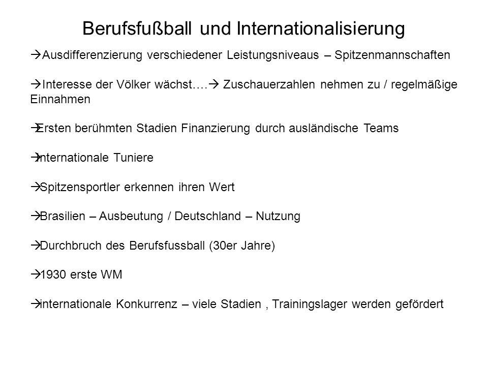 Berufsfußball und Internationalisierung