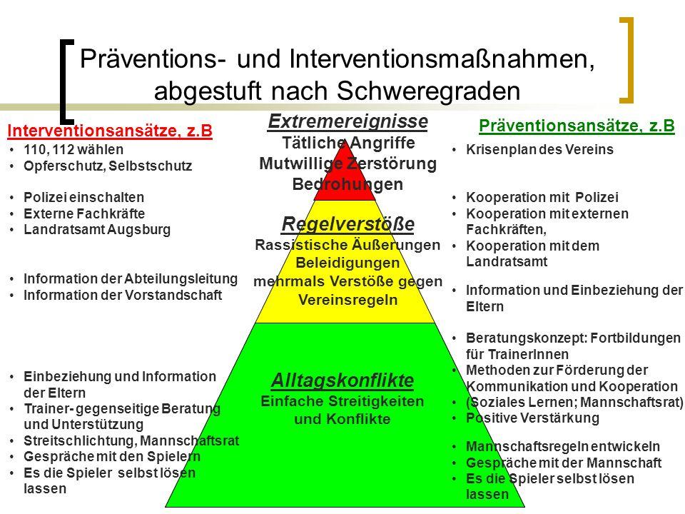 Präventions- und Interventionsmaßnahmen, abgestuft nach Schweregraden