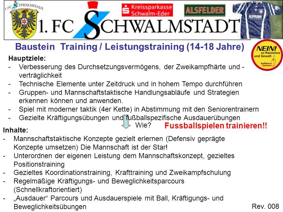 Baustein Training / Leistungstraining (14-18 Jahre)