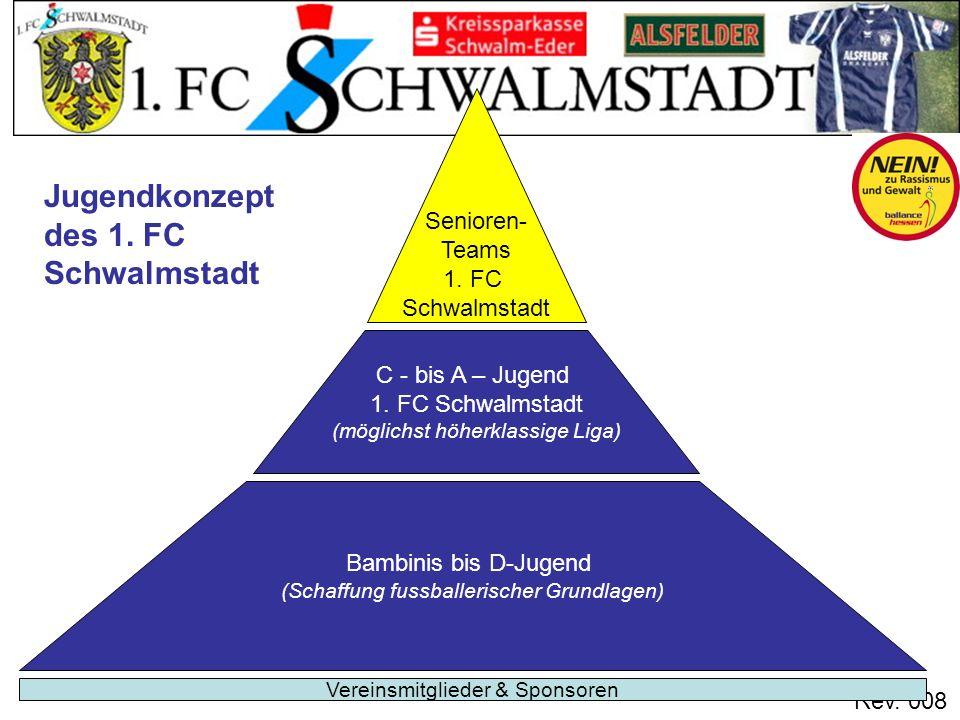 Jugendkonzept des 1. FC Schwalmstadt