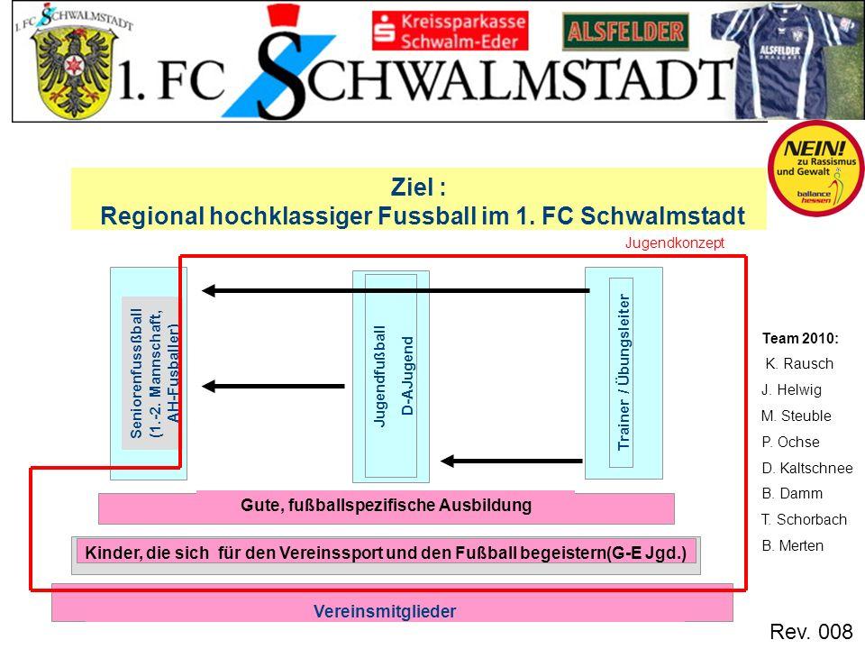 Regional hochklassiger Fussball im 1. FC Schwalmstadt