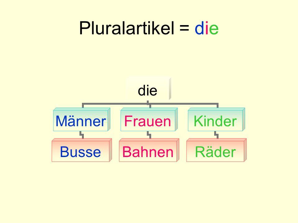 Pluralartikel = die