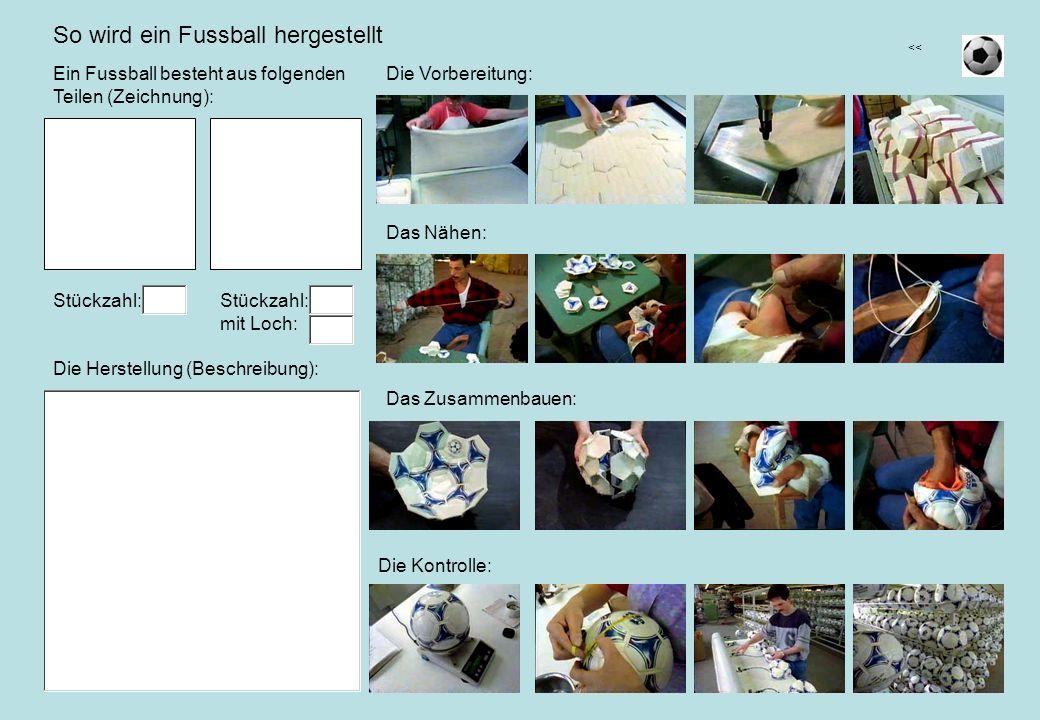 So wird ein Fussball hergestellt