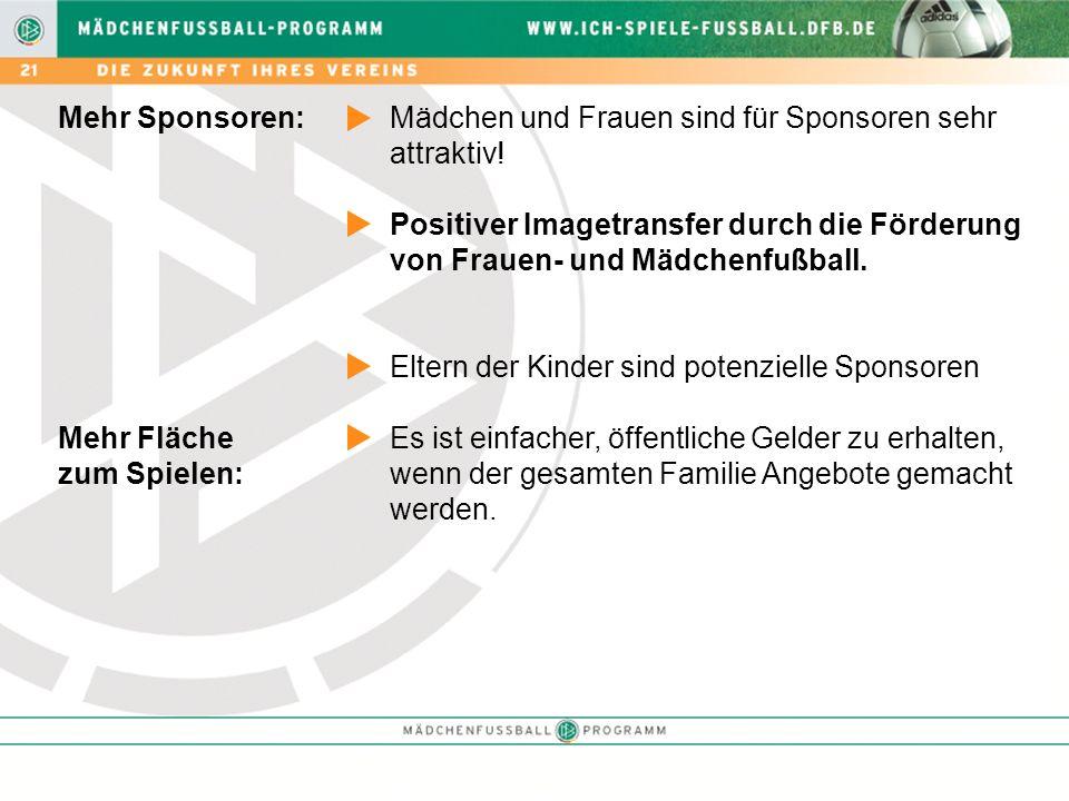 Mehr Sponsoren: Mehr Fläche. zum Spielen: Mädchen und Frauen sind für Sponsoren sehr. attraktiv!
