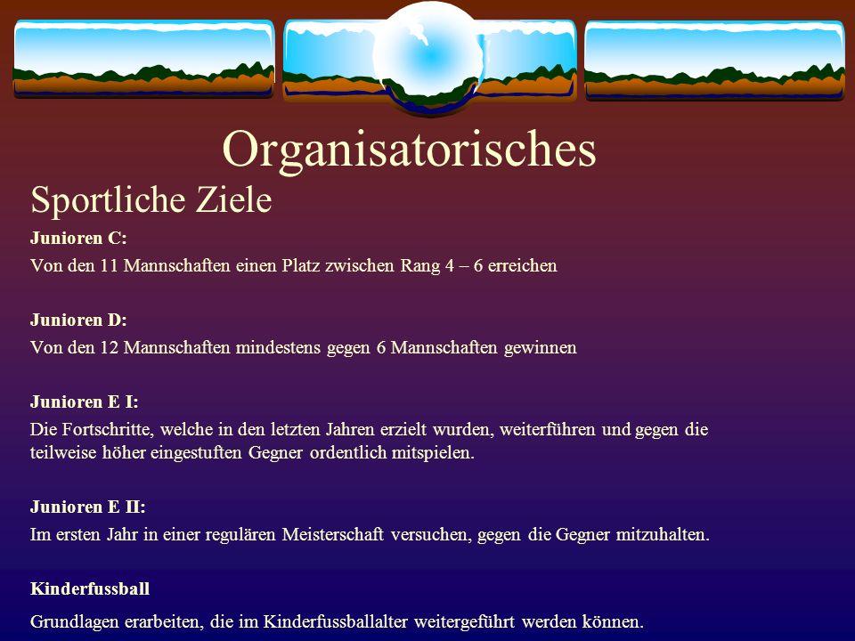 Organisatorisches Sportliche Ziele Junioren C: