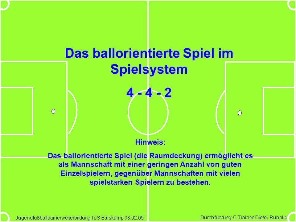 Das ballorientierte Spiel im Spielsystem