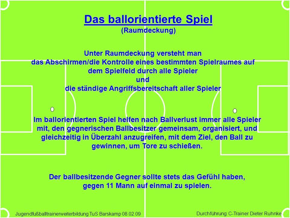 Das ballorientierte Spiel (Raumdeckung)