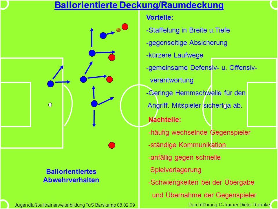 Ballorientierte Deckung/Raumdeckung Ballorientiertes Abwehrverhalten