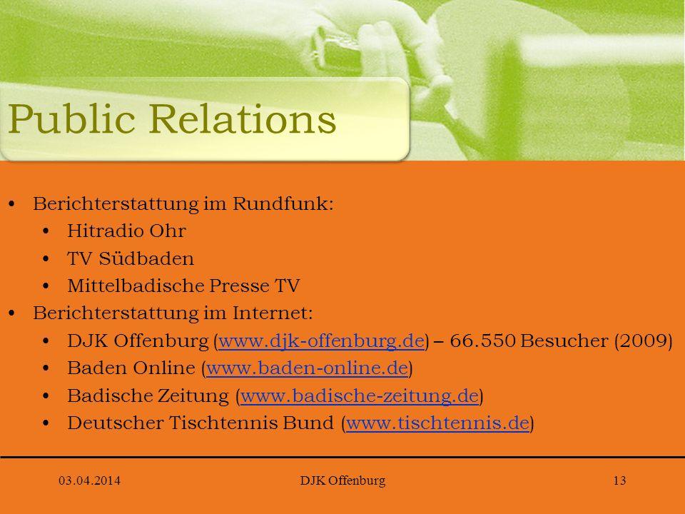 Public Relations Berichterstattung im Rundfunk: Hitradio Ohr