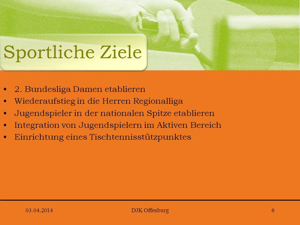 Sportliche Ziele 2. Bundesliga Damen etablieren