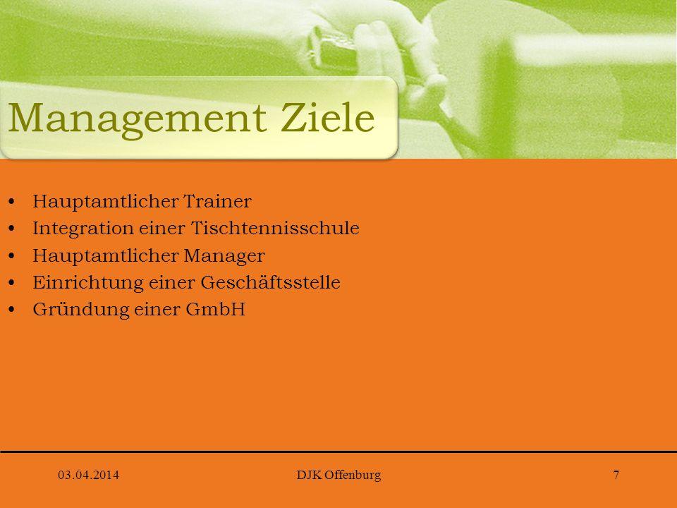 Management Ziele Hauptamtlicher Trainer