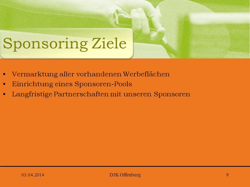 Sponsoring Ziele Vermarktung aller vorhandenen Werbeflächen