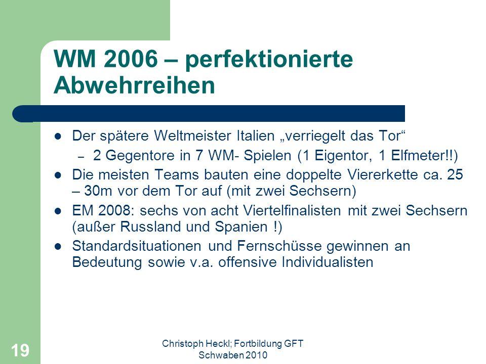 WM 2006 – perfektionierte Abwehrreihen
