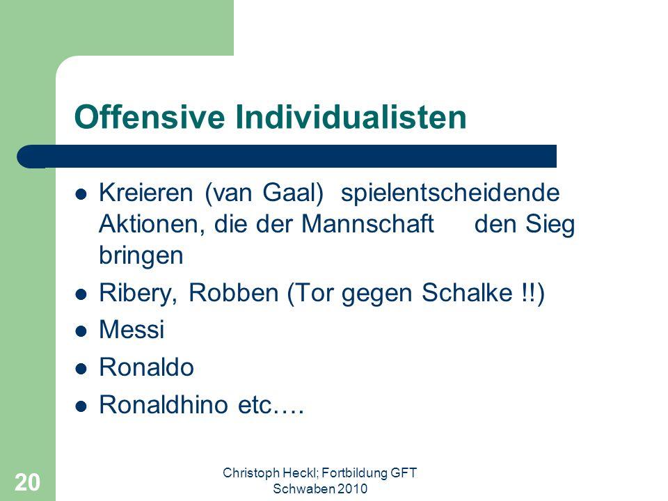 Offensive Individualisten