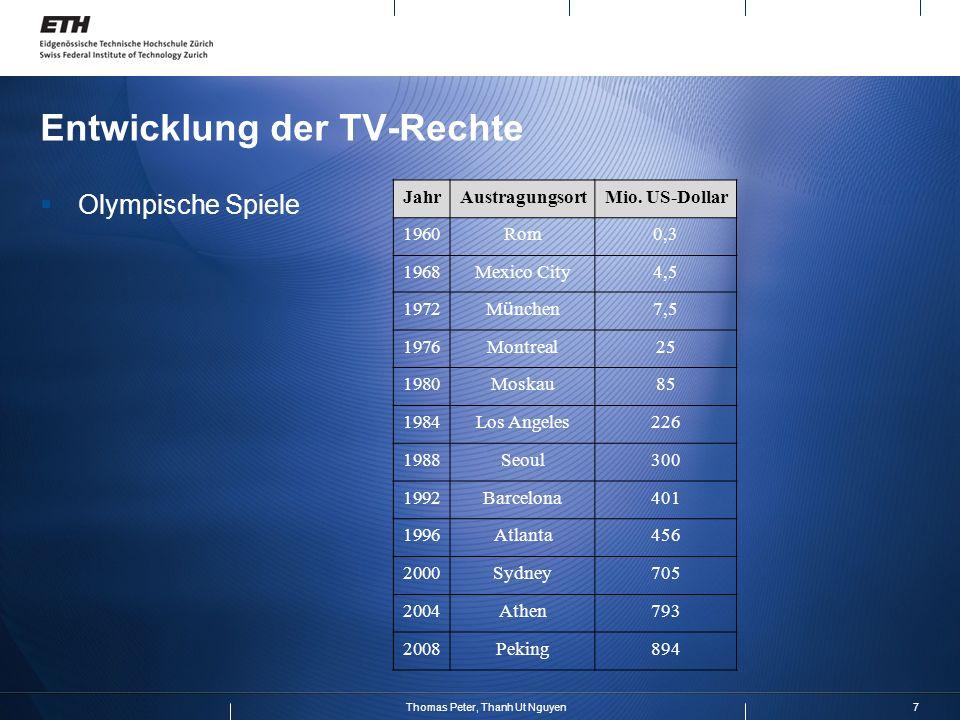 Entwicklung der TV-Rechte
