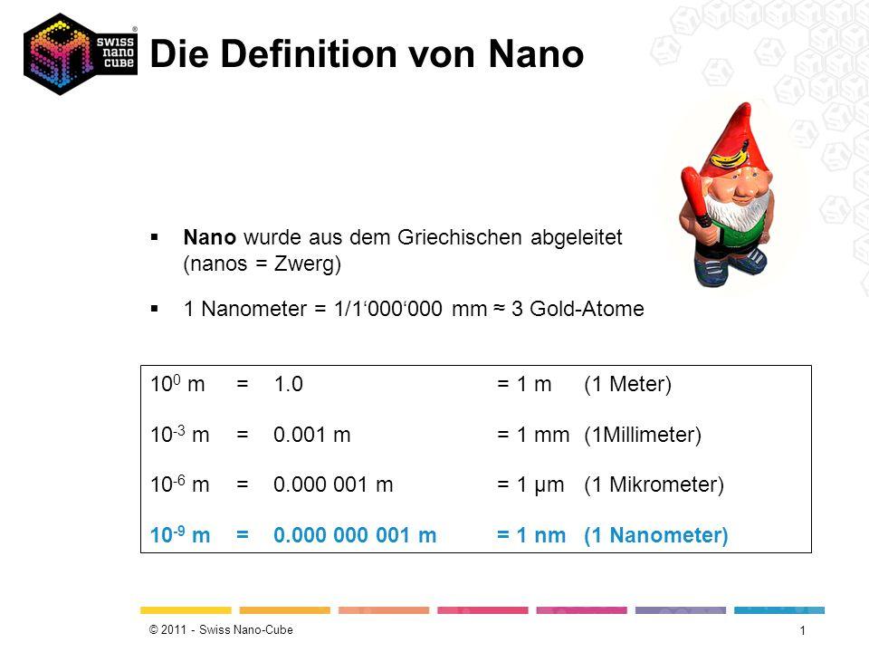 Die Nano-Dimension – Grössenordnung