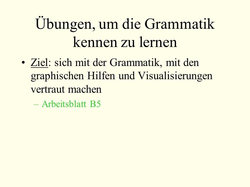 Übungen, um die Grammatik kennen zu lernen