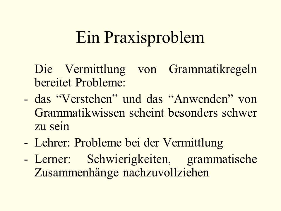 Ein Praxisproblem Die Vermittlung von Grammatikregeln bereitet Probleme:
