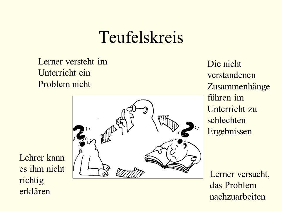 Teufelskreis Lerner versteht im Unterricht ein Problem nicht