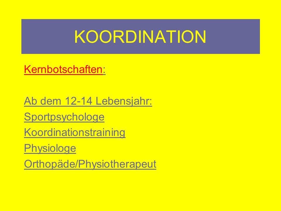 KOORDINATION Kernbotschaften: Ab dem 12-14 Lebensjahr: Sportpsychologe