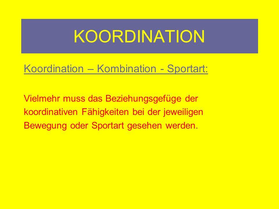 KOORDINATION Koordination – Kombination - Sportart:
