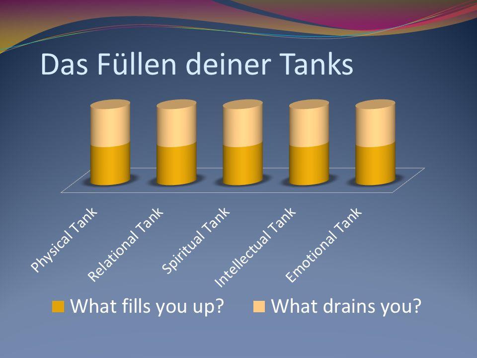 Das Füllen deiner Tanks