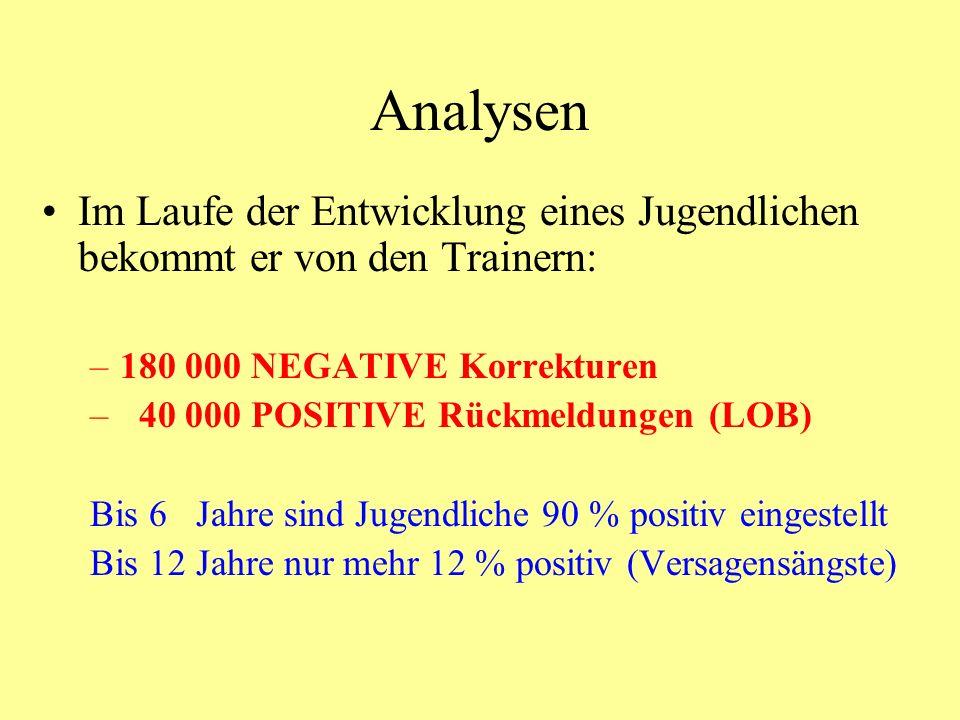 AnalysenIm Laufe der Entwicklung eines Jugendlichen bekommt er von den Trainern: 180 000 NEGATIVE Korrekturen.