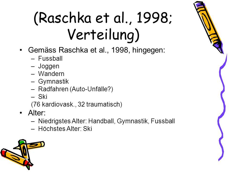 (Raschka et al., 1998; Verteilung)
