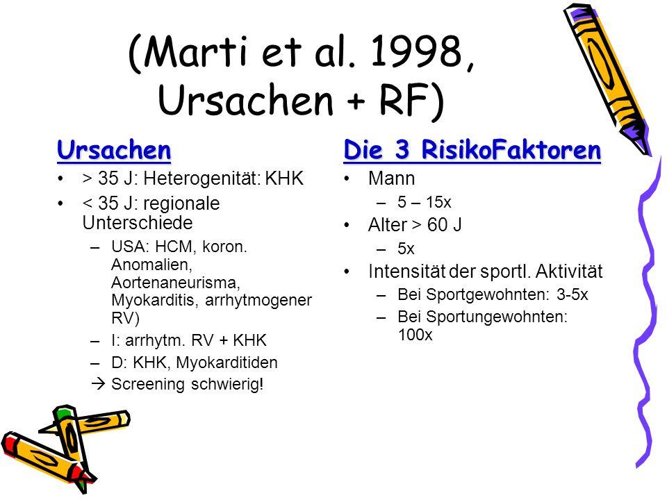 (Marti et al. 1998, Ursachen + RF)