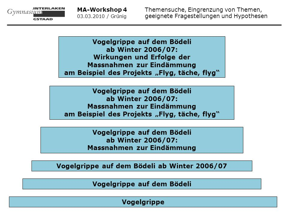 Vogelgrippe auf dem Bödeli ab Winter 2006/07: