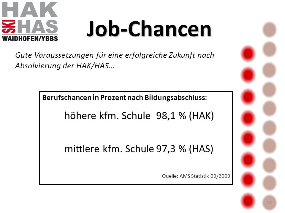 Job-Chancen mittlere kfm. Schule 97,3 % (HAS)