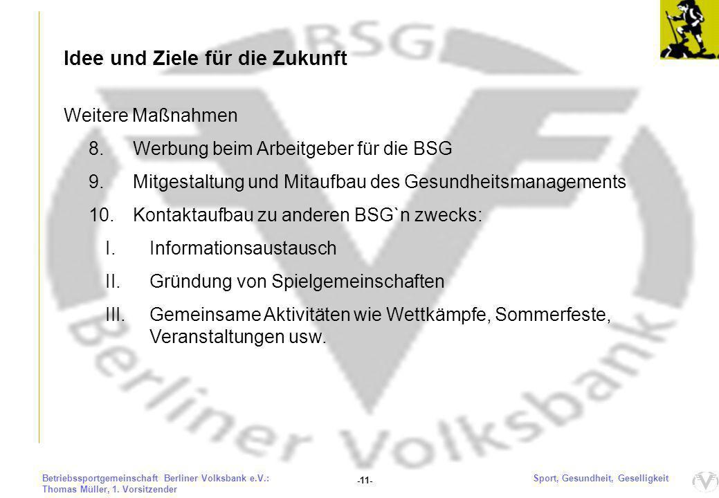 Veranstaltungsübersicht 2006/Checklisten