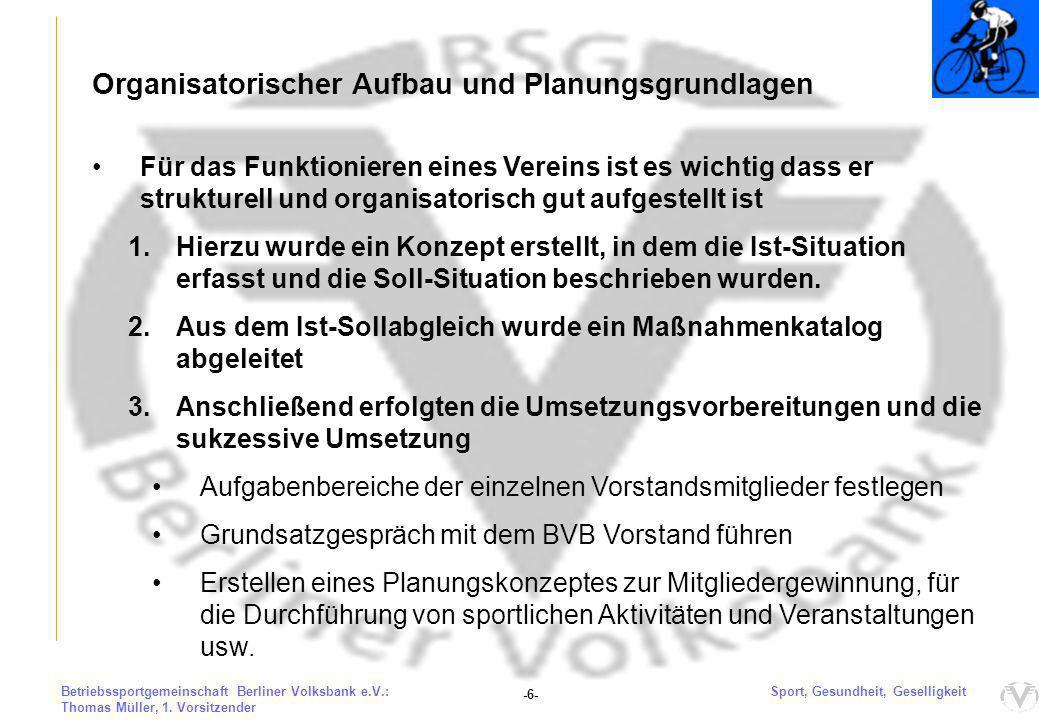 2004 2005 2006 2007 Sparten- und Mitgliederentwicklung in der BSG/BVB