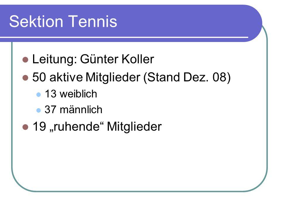 Sektion Tennis Leitung: Günter Koller