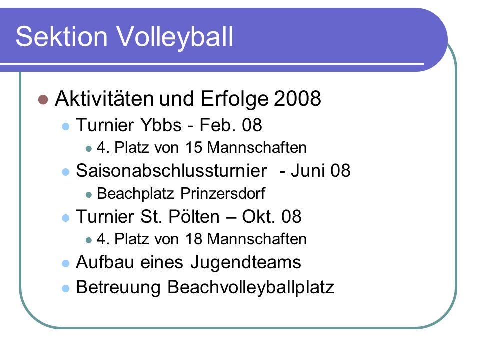 Sektion Volleyball Aktivitäten und Erfolge 2008 Turnier Ybbs - Feb. 08