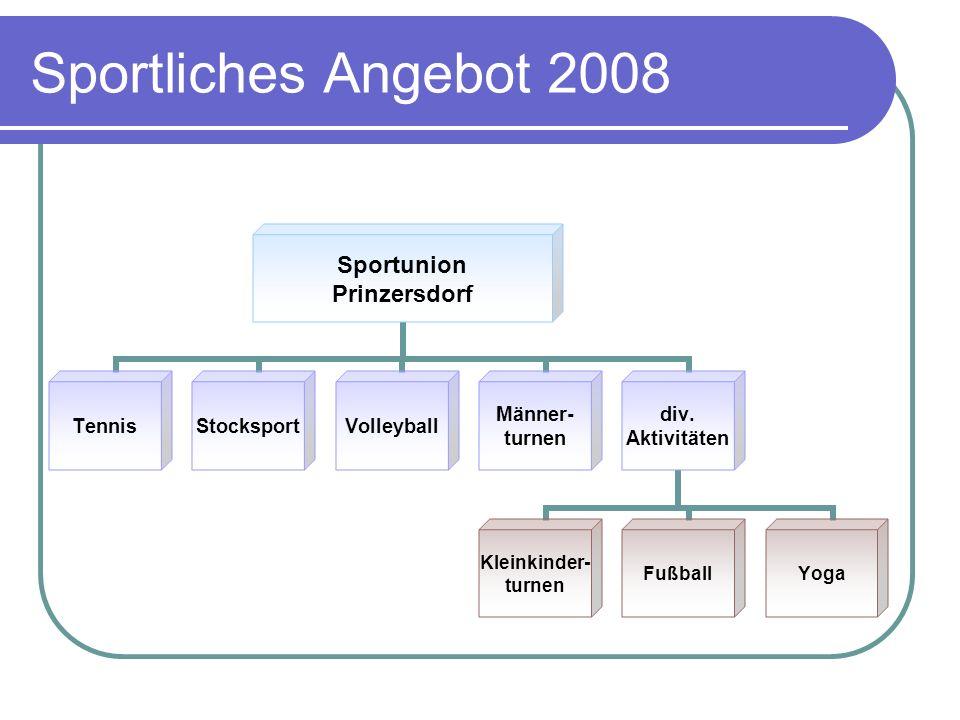 Sportliches Angebot 2008