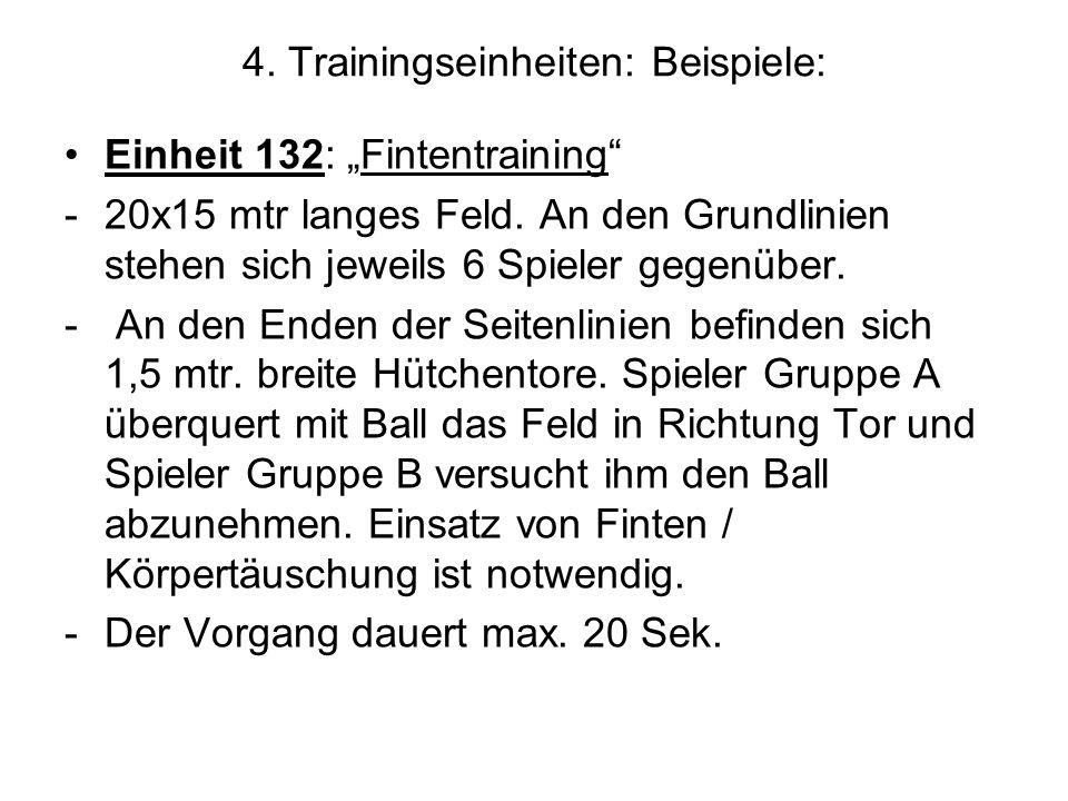 4. Trainingseinheiten: Beispiele: