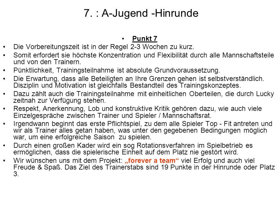 7. : A-Jugend -Hinrunde Punkt 7