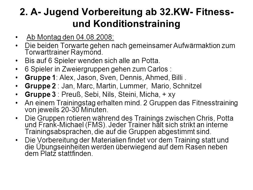2. A- Jugend Vorbereitung ab 32.KW- Fitness-und Konditionstraining